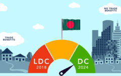 UN CDP recommends Bangladesh's graduation from LDC